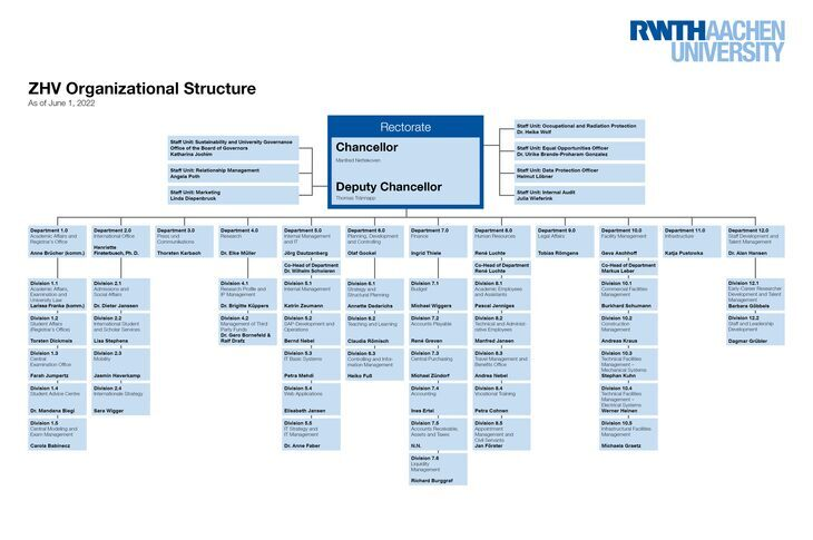 Related pictures organizational structure of housekeeping